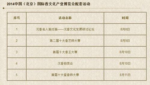 香文化博览会配套活动